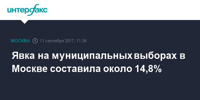 Явка на муниципальных выборах в Москве составила около 14,8%