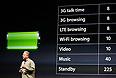Рано утром 12 сентября в Калифорнии компания Apple представила свой новый смартфон - iPhone 5.