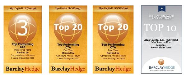 Стратегии ИК «Алго Капитал» вошли в список лучших стратегий ежегодного рейтинга Barclay Managed Funds Report