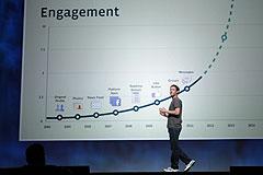 Facebook и IPO, делаем ставки