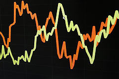 Рост экономики РФ начнет отставать от мира