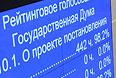 На пленарном заседании Государственной Думы РФ, на котором в первом чтении единогласно принят депутатами президентский проект постановления об объявлении амнистии.