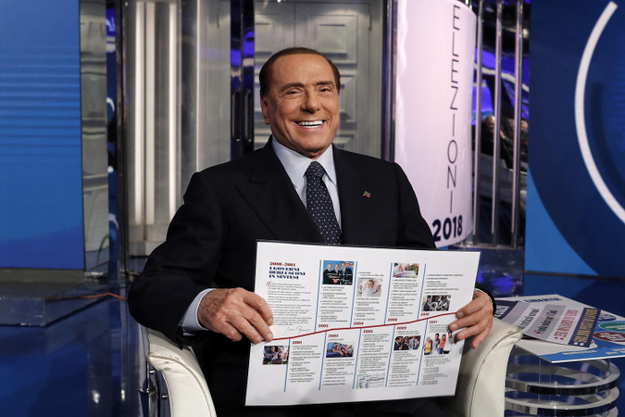 Экзит-полы отдали лидерство коалиции Берлускони на парламентских выборах в Италии