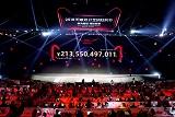 Alibaba снова поставила рекорд продаж в День холостяка