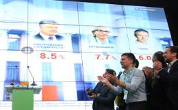 ЦИК Украины обработал треть протоколов к утру