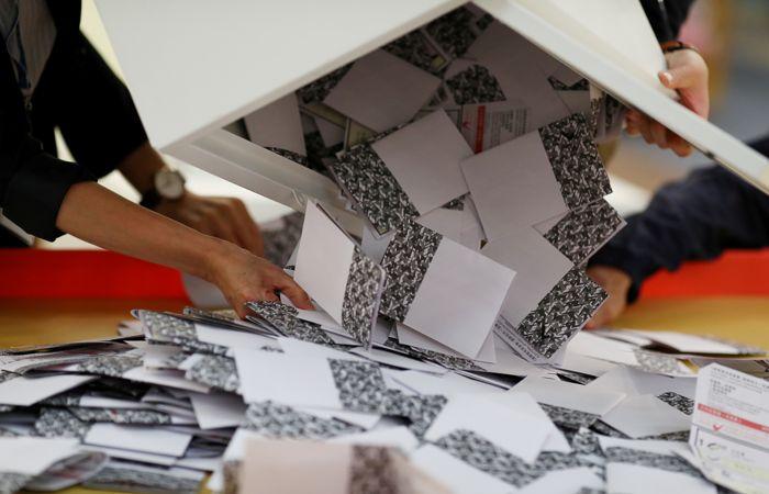 На местных выборах в Гонконге побеждают сторонники демократии